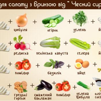 Інфографіка салати з бринзою